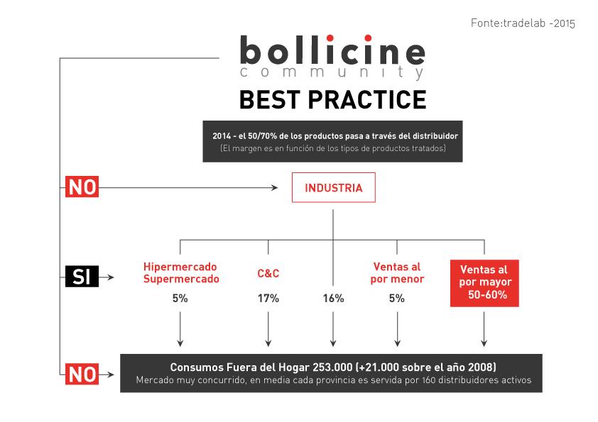 Infografiche-Bollicine_ESP01